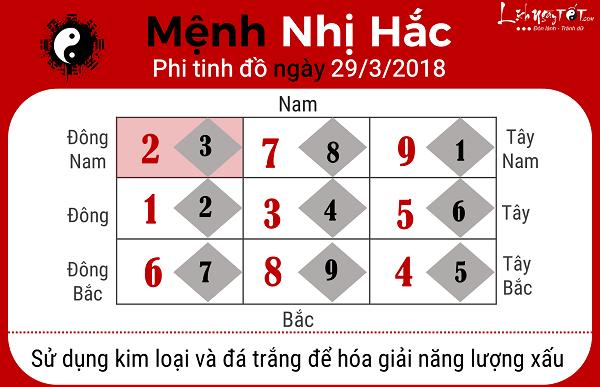 Menh Nhi Hac, xem phong thuy hang ngay 2932018
