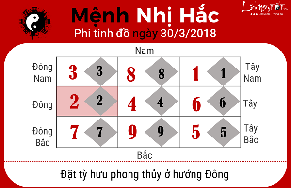 Xem phong thuy ngay 3032018 menh Nhi Hac