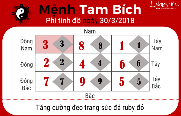 Xem phong thuy ngay 3032018 menh Tam Bich