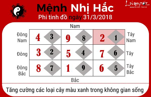 Xem phong thuy ngay 3132018 cho menh Nhi Hac