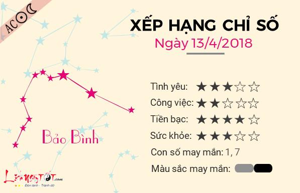 Tu vi 12 cung hoang dao - Tu vi ngay 13042018 - Bao Binh