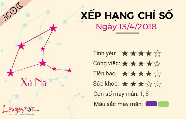 Tu vi 12 cung hoang dao - Tu vi ngay 13042018 - Xu Nu