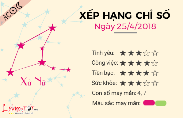 Tu vi 12 cung hoang dao - Tu vi ngay 25042018 - Xu Nu