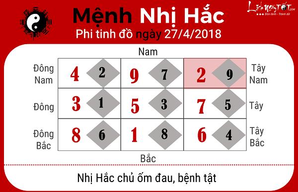 Xem phong thuy hang ngay 2742018 menh Nhi Hac