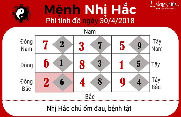 Xem phong thuy hang ngay 3042018 cho menh Nhi Hac