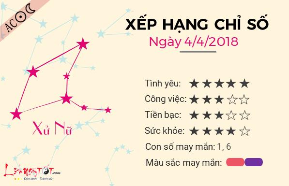 Tu vi 12 cung hoang dao - Tu vi ngay 04042018 - Xu Nu