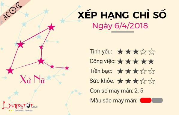 Tu vi 12 cung hoang dao - Tu vi ngay 06042018 - Xu Nu