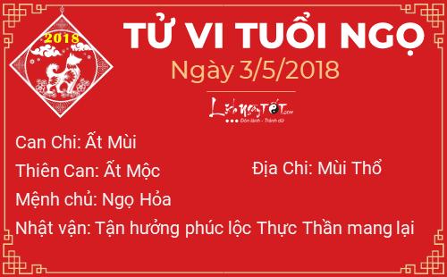 Tuoi Ngo - ngay 03052018