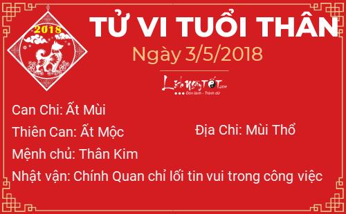 Tuoi Than - ngay 03052018