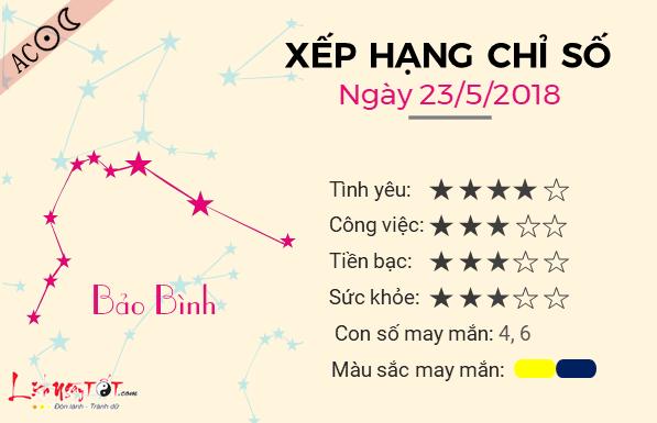 Tu vi 12 cung hoang dao - Tu vi ngay 23052018 - Bao Binh