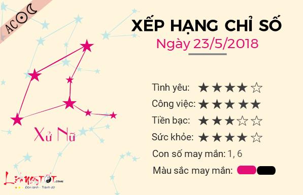 Tu vi 12 cung hoang dao - Tu vi ngay 23052018 - Xu Nu