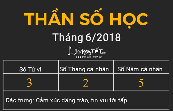 3xem boi ngay sinh thang 6.2018 so 3