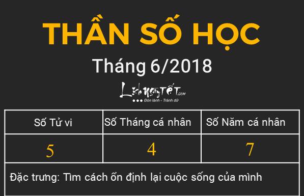 5xem boi ngay sinh thang 6.2018 so 5