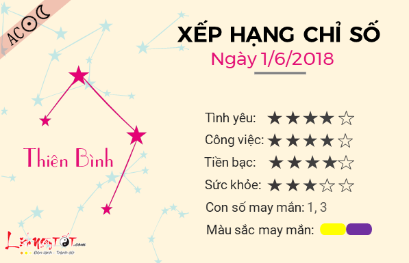 Tu vi 12 cung hoang dao - Tu vi ngay 01062018 - Thien Binh