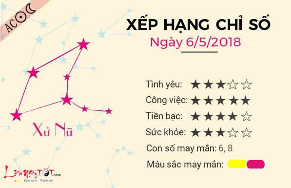 Tu vi 12 cung hoang dao - Tu vi ngay 06052018 - Xu Nu