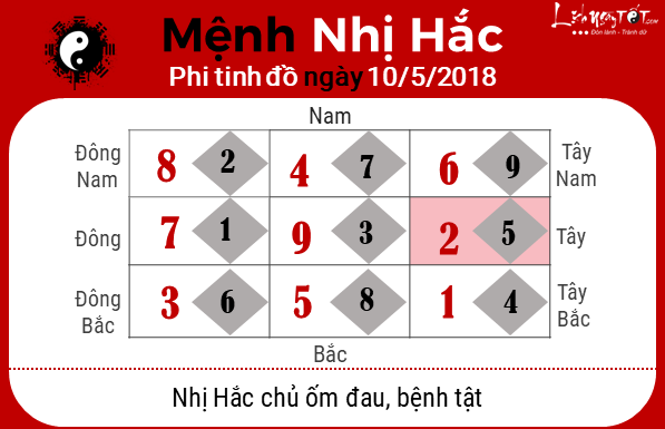 Phong thuy ngay10052018 - Nhi Hac