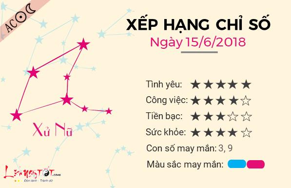 Tu vi 12 cung hoang dao - Tu vi ngay 15062018 - Xu Nu