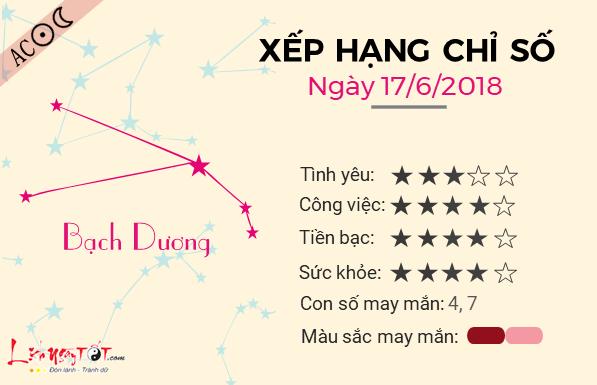 Bach Duong 17062018