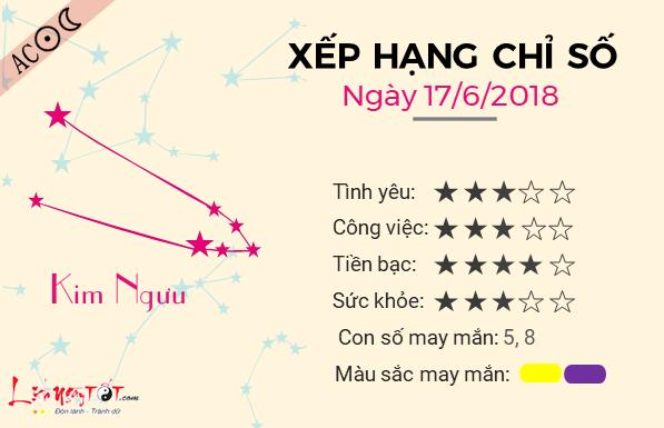 Tu vi 12 cung hoang dao - Tu vi ngay 17062018 - Kim Nguu