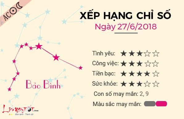 Tu vi 12 cung hoang dao - Tu vi ngay 27062018 - Bao Binh