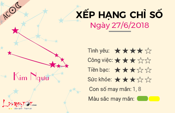 Tu vi 12 cung hoang dao - Tu vi ngay 27062018 - Kim Nguu