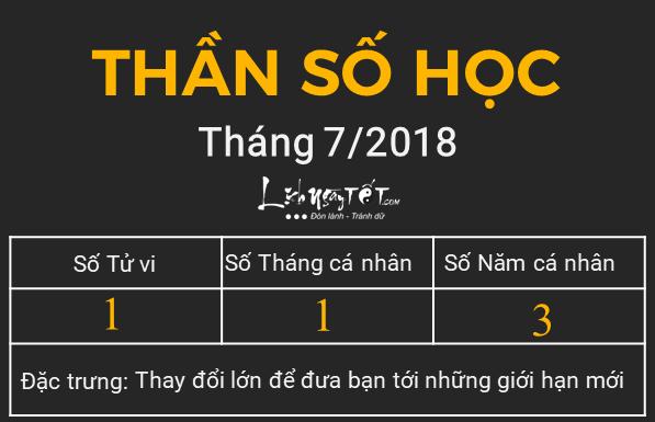 Thang so hoc thang 72018 - So 1