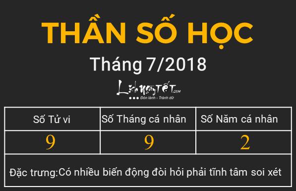 Thang so hoc thang 72018 - So 9