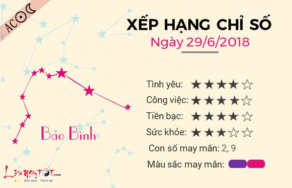 Tu vi 12 cung hoang dao - Tu vi ngay 29062018 - Bao Binh