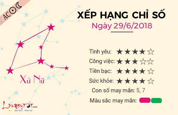Tu vi 12 cung hoang dao - Tu vi ngay 29062018 - Xu Nu