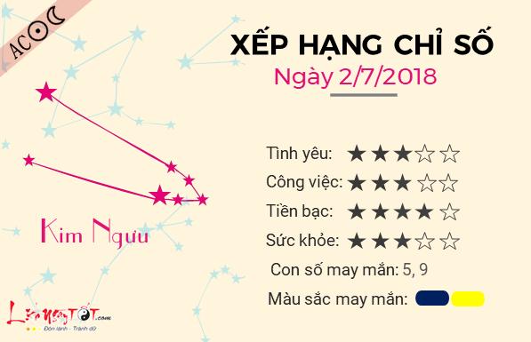 Tu vi 12 cung hoang dao - Tu vi ngay 02072018 - Kim Nguu