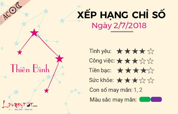 Tu vi 12 cung hoang dao - Tu vi ngay 02072018 - Thien Binh
