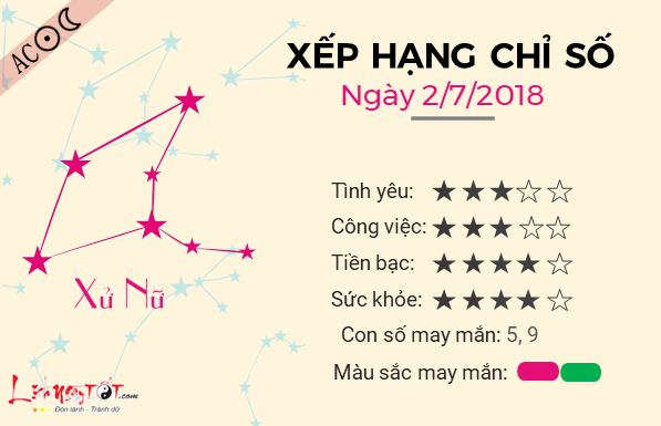 Tu vi 12 cung hoang dao - Tu vi ngay 02072018 - Xu Nu