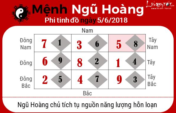Phong thuy hang ngay 05062018 - Ngu Hoang