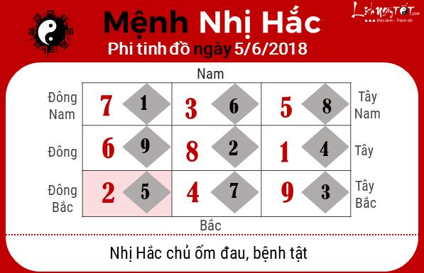 Phong thuy hang ngay 05062018 - Nhi Hac