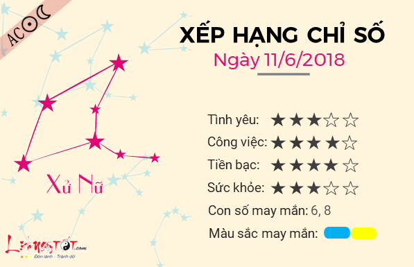 Tu vi 12 cung hoang dao - Tu vi ngay 11062018 - Xu Nu