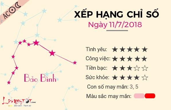 Tu vi 12 cung hoang dao - Tu vi ngay 11072018 - Bao Binh