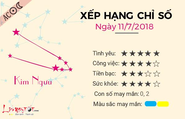 Tu vi 12 cung hoang dao - Tu vi ngay 11072018 - Kim Nguu