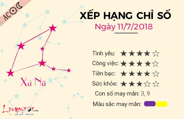 Tu vi 12 cung hoang dao - Tu vi ngay 11072018 - Xu Nu