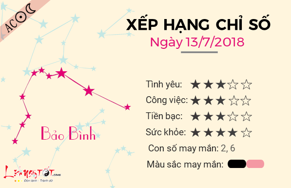 Tu vi 12 cung hoang dao - Tu vi ngay 13072018 - Bao Binh