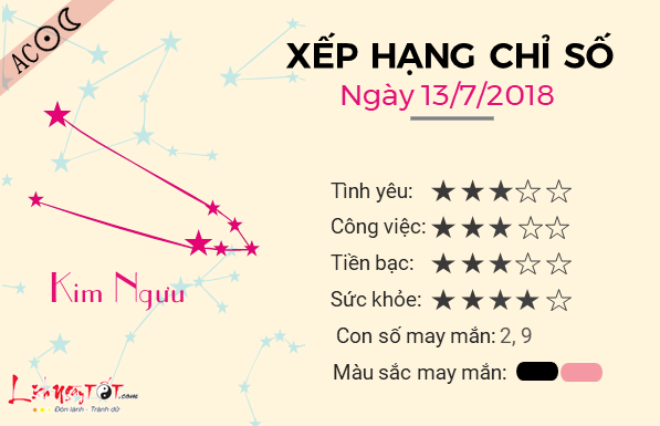 Tu vi 12 cung hoang dao - Tu vi ngay 13072018 - Kim Nguu