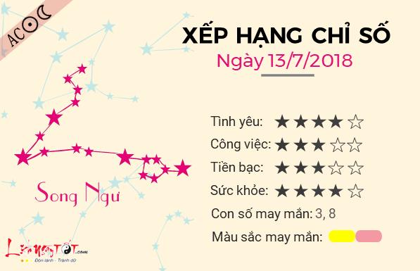 Tu vi 12 cung hoang dao - Tu vi ngay 13072018 - Song Ngu
