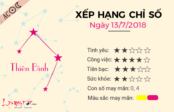 Tu vi 12 cung hoang dao - Tu vi ngay 13072018 - Thien Binh