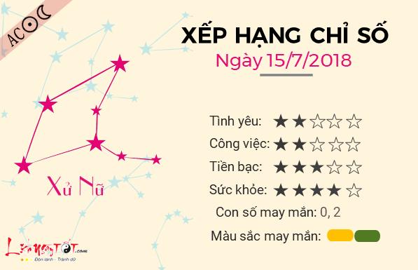 Tu vi cung hoang dao- Tu vi ngay 15072018 - Xu Nu