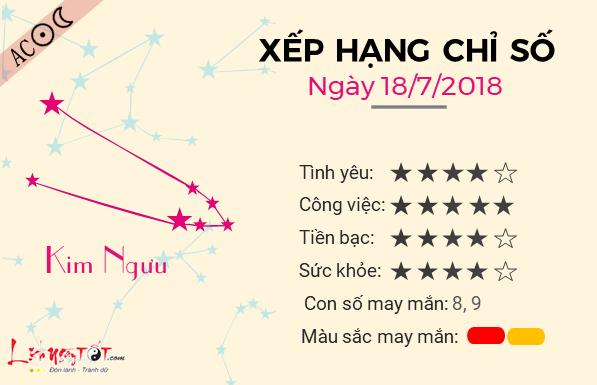 Tu vi 12 cung hoang dao - Tu vi ngay 18072018 - Kim Nguu