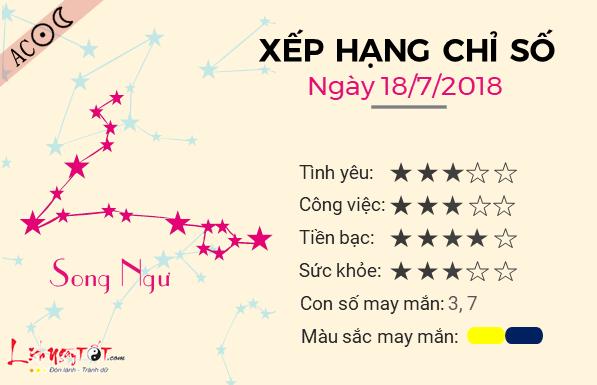 Tu vi 12 cung hoang dao - Tu vi ngay 18072018 - Song Ngu