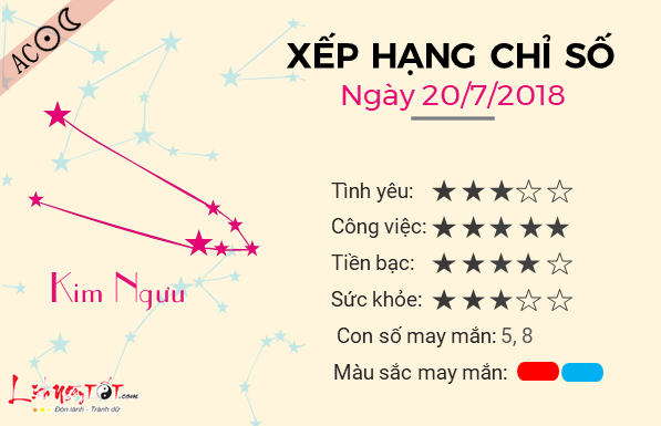 Tu vi 12 cung hoang dao - Tu vi ngay 20072018 - Kim Nguu