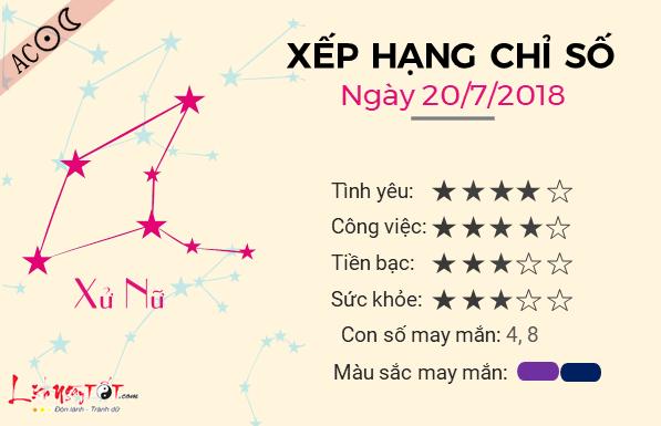 Tu vi 12 cung hoang dao - Tu vi ngay 20072018 - Xu Nu