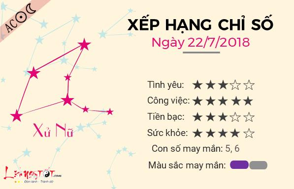 Tu vi 12 cung hoang dao - Tu vi ngay 22072018 - Xu Nu