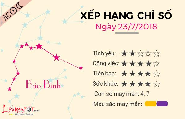 Tu vi 12 cung hoang dao - Tu vi ngay 23072018 - Bao Binh