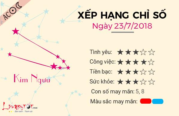 Tu vi 12 cung hoang dao - Tu vi ngay 23072018 - Kim Nguu